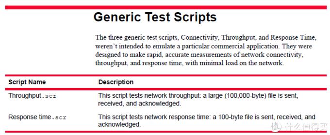 你了解你的网络吗——7款网络测试工具简介,帮你优化家庭组网