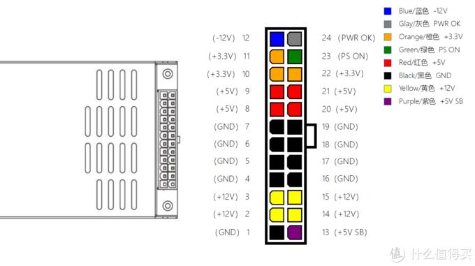 ▲ 海韵 SSP-300SUG 模组端线序