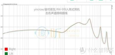 RW-919左右声道频响曲线