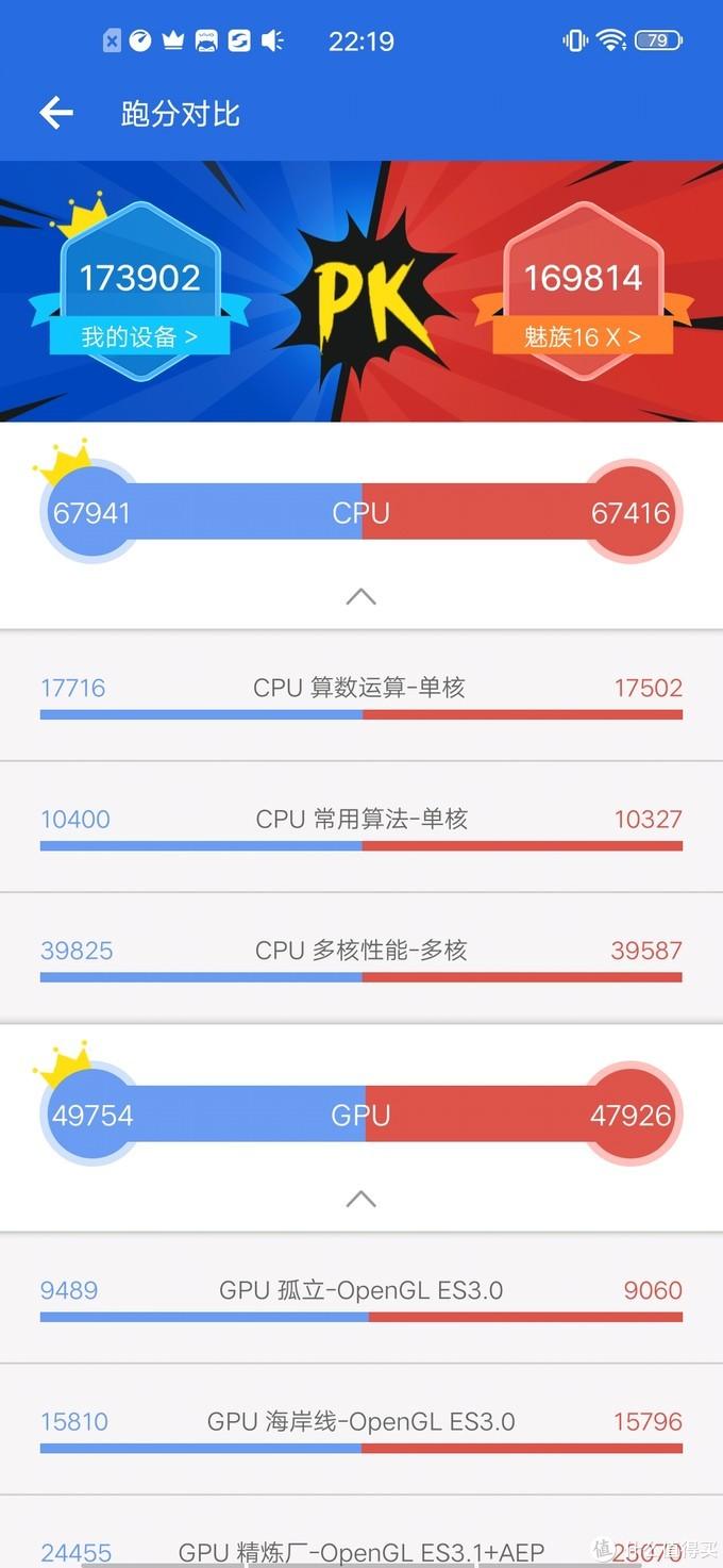 惊喜不止一点点:viivo Z5x智能手机,承担了千元机不该拥有的优秀!