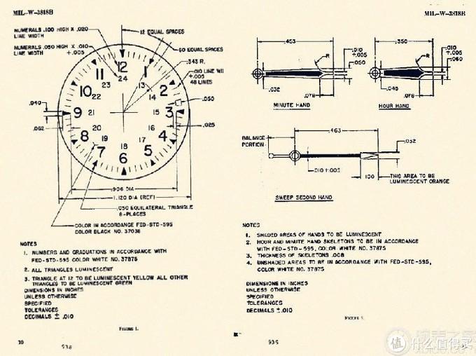 年轻人的第一块机械表,汉米尔顿38mm手动卡其机械H69439931