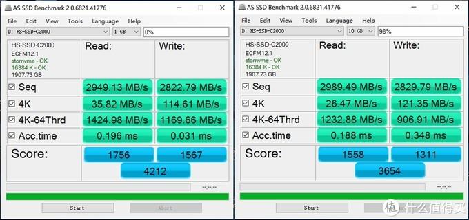 14XX的2TB大碗肉究竟怎么样?海康威视HIKVISION C2000 2TB M.2 SSD上手性能验证