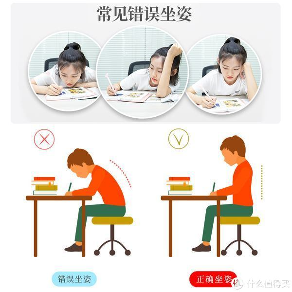 养成良好写作习惯的重要性—守望者儿童学习座椅套件开箱展示