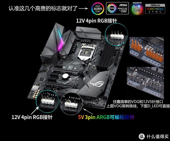 (主板上常见的RGB接口 以及特立独行的技嘉)