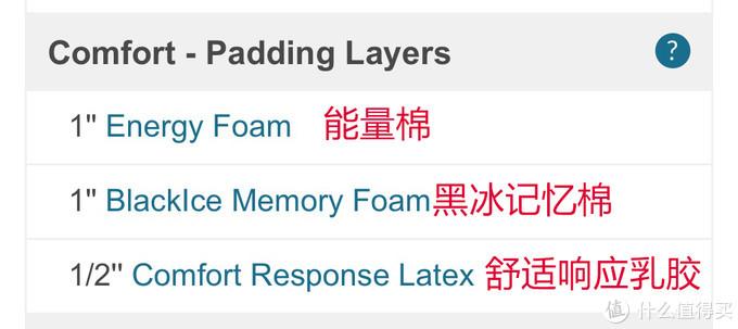 拆床狂魔——席梦思黑标床垫,拆开发现里面垫的都是RMB