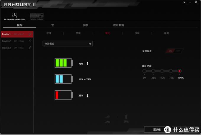 无线三模游戏鼠标,兼顾便捷与性能的ROG Gladius II Wireless