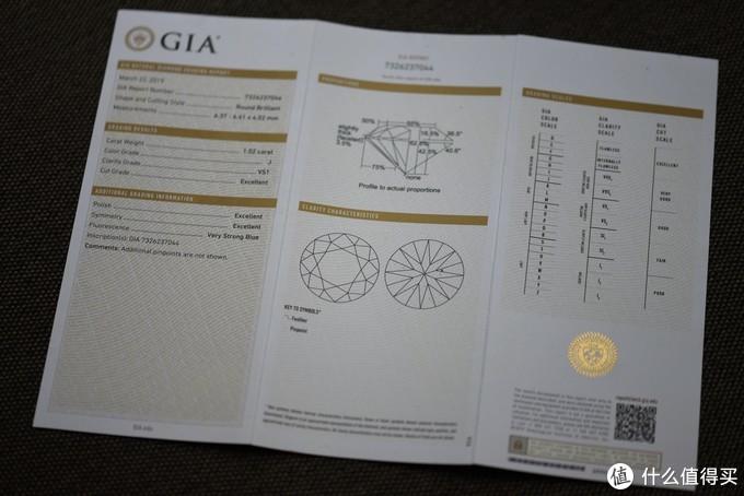 GIA证书,钻石的身份证件