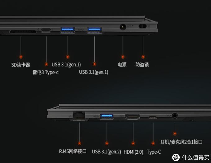 18mm厚、2KG重的RTX 2080战舰:GIGABYTE 技嘉 推出 AERO15 ClassicYA 旗舰游戏本