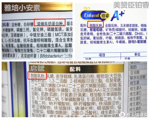 奶粉选择恐惧症看过来,这里有三款专业奶粉评测大公开