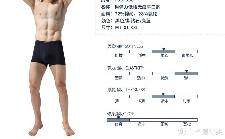 淘宝男式内裤4800+多款,我该选哪一款?