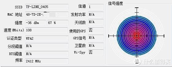 WDR6300客厅处信号强度
