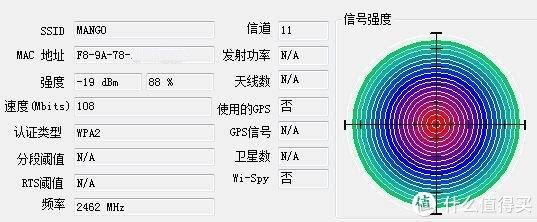 WS5200四核版客厅处信号强度