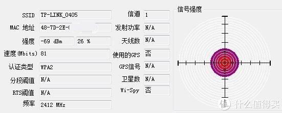 WDR6300主人房信号强度