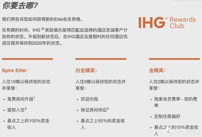 IHG开放顶级会籍匹配,凯悦、希尔顿、万豪、雅高...均可申请