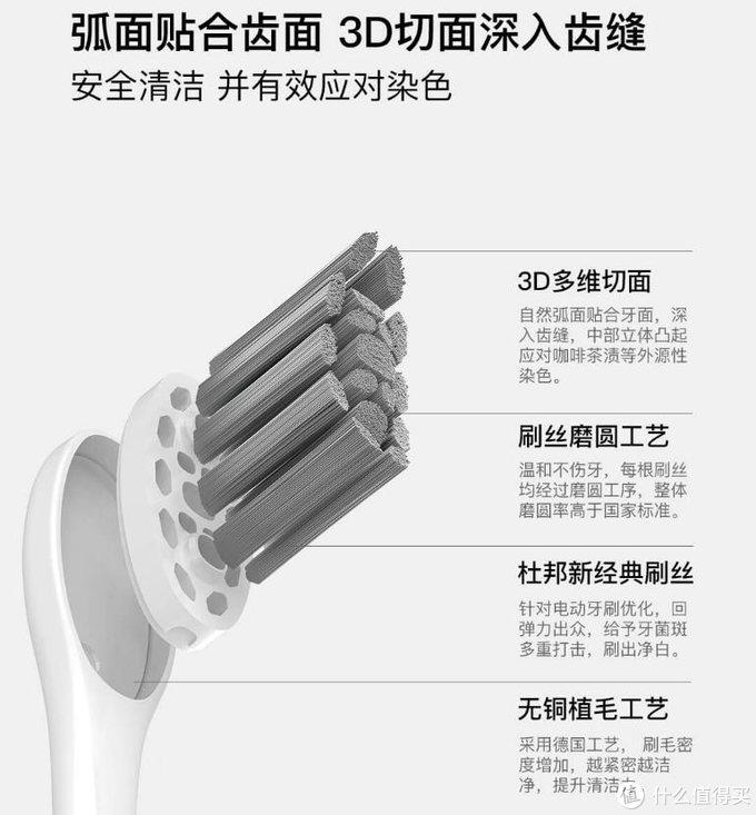 你真的刷对牙了吗?-欧可林 Oclean X 彩色触屏智能电动牙刷分享