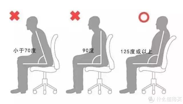 年轻人的第一把人体工学升降椅——恋树L1 开箱