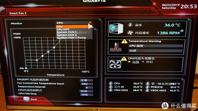 (技嘉主板BIOS里的风扇调节界面,可以单独设置每个插口上的风扇)