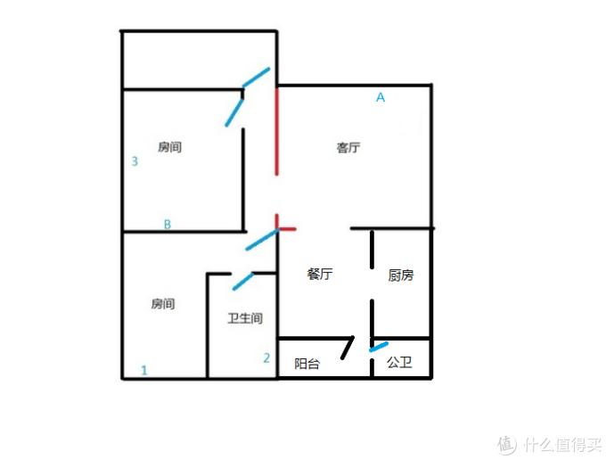 A是主路由,B是子路由,1点是ipadmini(5G信号),2点是小?#23383;?#33021;插座reshuiqi(2.4G信号)