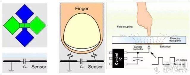 机大师吃鸡游戏膜功能测评