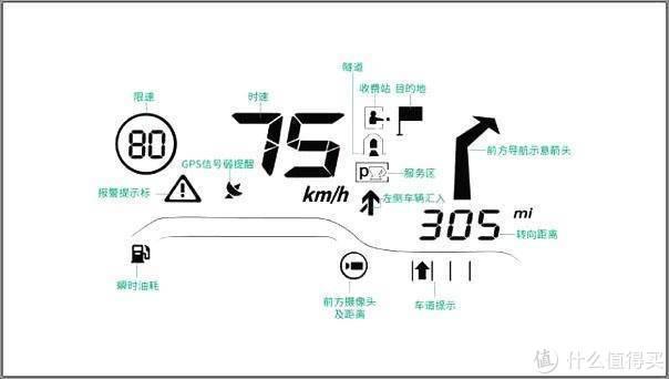 小米有品上线车载HUD产品新概念,五天售罄,好评如潮
