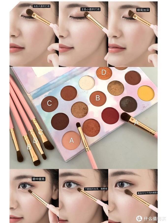 如何选择适合自己的眼影刷和眼影盘的配色