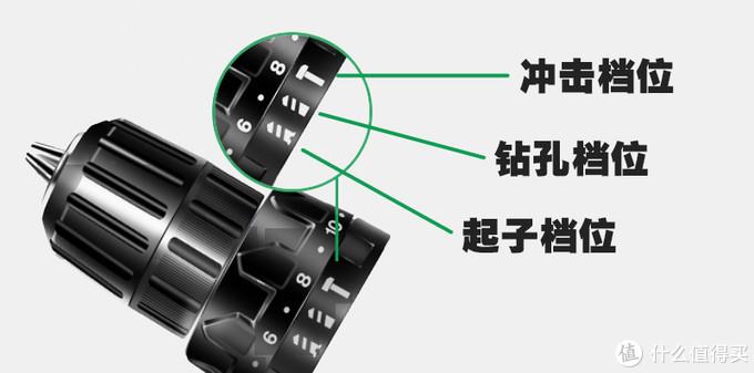 锂电冲击钻的三个档位,插电的一般没有起子档位