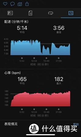 Forerunner 245跑步手表—你的专属陪跑教练