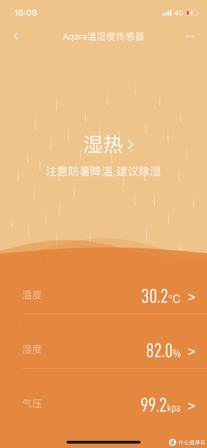 闷热的梅雨季节