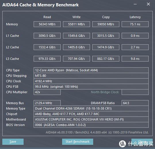 G·Skill Trident Z Royal DDR4 3200 C14 8GB*2 @DDR4 4266 C18