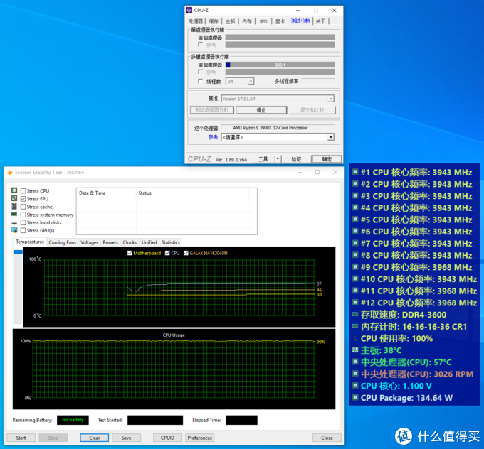 CPUZ稳定性测试中,15分钟后核心频率在3.95~3.975GHz之间,温度在60摄氏度左右,核心电压1.1v(不准),表显功耗为135w左右。实际功耗表显示整机功耗为85w(待机)~210W(满载),相差125W左右,考虑到主板所增加的功耗、电源效率等因素实际功耗也非常接近TDP的105w