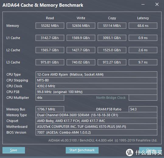 G·Skill Trident Z Royal DDR4 3600 C18 8GB*2 @DDR4 3600 C18-18-18-38