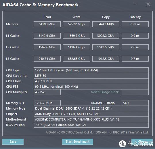 G·Skill Trident Z Royal DDR4 3600 C18 8GB*2 @D.O.C.P