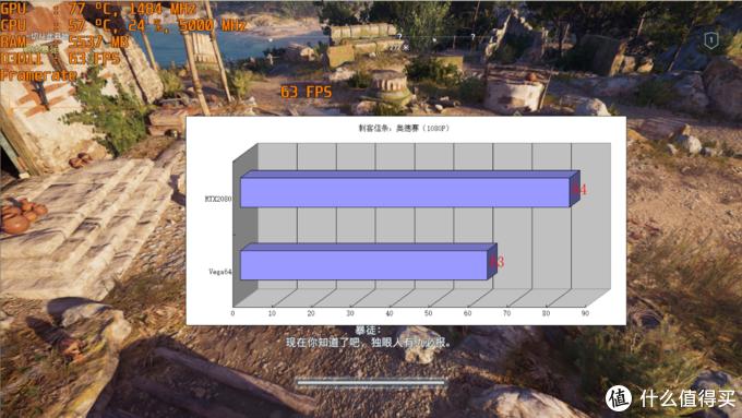 4000元级别A卡N卡对比:游戏帧数差距40%,2080这么猛?