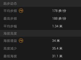 佳明 Forerunner245 多功能音乐手表使用总结(定位|续航|数据|监测)