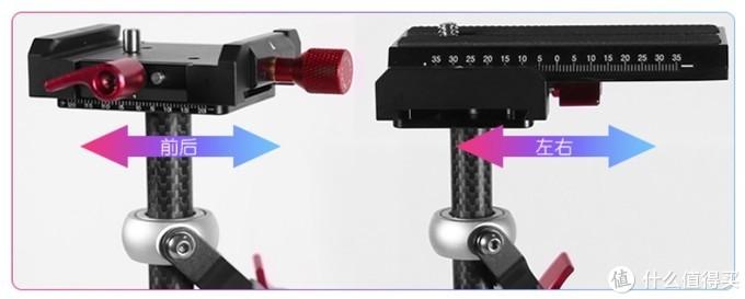 吃灰率超高的视频稳定器,你真的需要它吗?