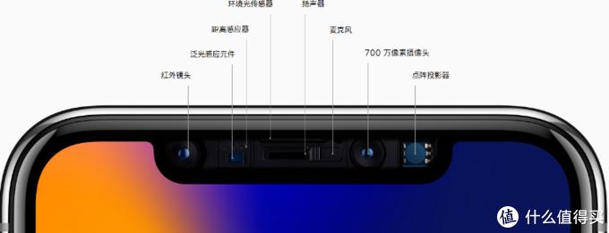刘海传感器说明