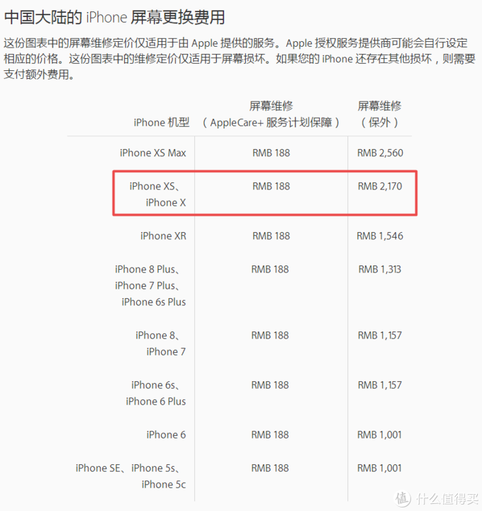 官网更换屏幕价格清单