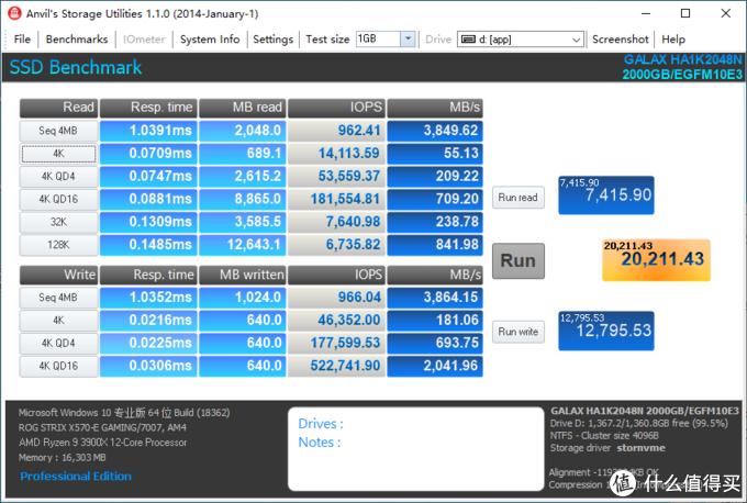 读取3800MB/s,写入3800MB/s,写入速率略慢C8H