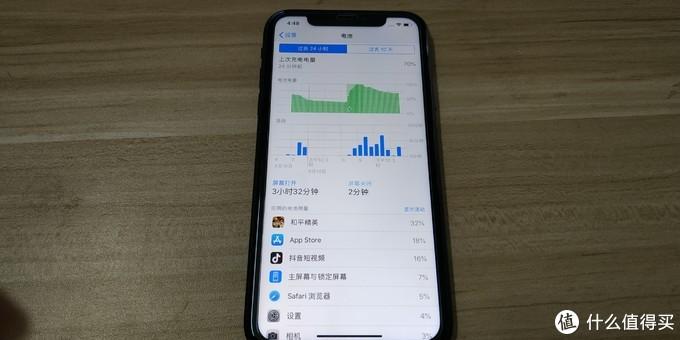 618一次性购买苹果三件套之iPhoneXR开箱使用