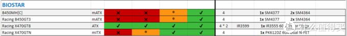不可不看,关于7月7发布的新Ryzen平台你需要知道的一切都在这里了