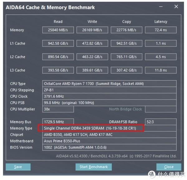 """性价比之选、超频潜力巨大:Team 十铨 发布 新款VULCAN Z """"火神"""" DDR4内存"""
