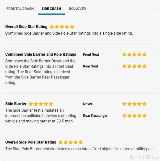 里程10000KM!雨天輔助駕駛AutoPilot體驗!這也許是你最想看到的特斯拉體驗報告