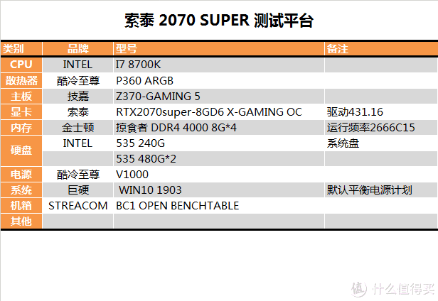 【茶茶】这么说你很勇哦,RTX 2070SUPER测试报告