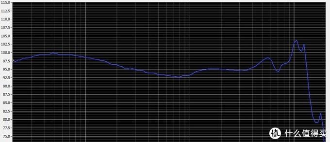 深度解析森海IE40Pro丨听歌用,劝你还是别买它了!
