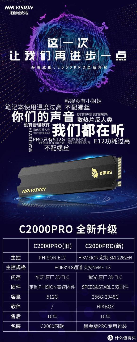 海康威视C2000PRO换芯升级,从降温考虑保证NVMe SSD的速度和寿命