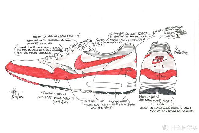 清新不失个性:NIKE 耐克 将推出 AIR MAX 1 TINKER 手稿配色运动鞋