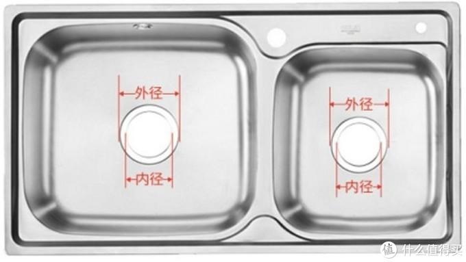 刚需!垃圾分类时代厨房神器