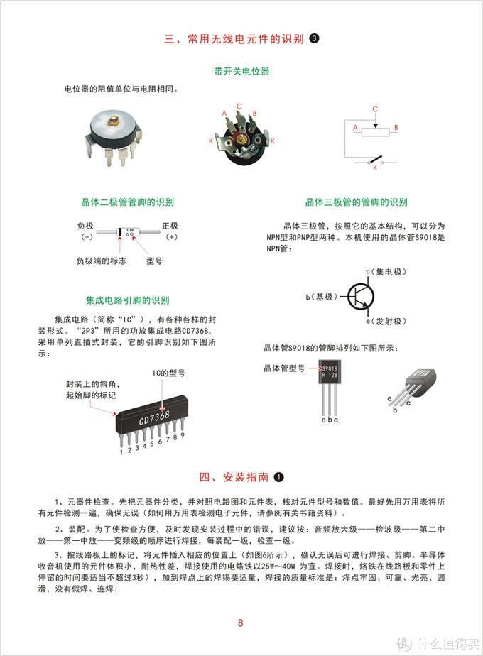 德生TECSUN 收音机 经典2P3 散件 组装 DIY
