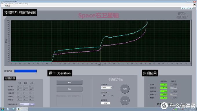 日本最新静电容键盘开关首测,暨LEOPOLD FC660M PT手感测试