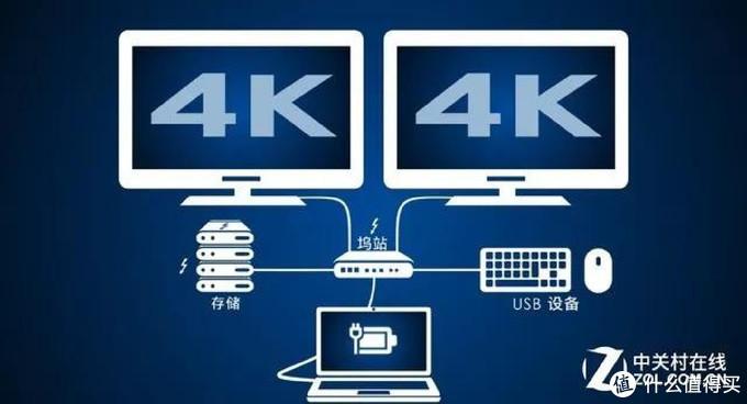Intel官方描绘的雷电3蓝图